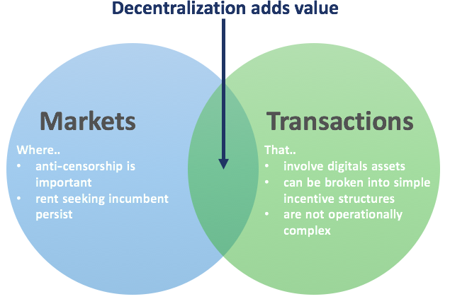 cameron-mcclain-decentralization-adds-value.png