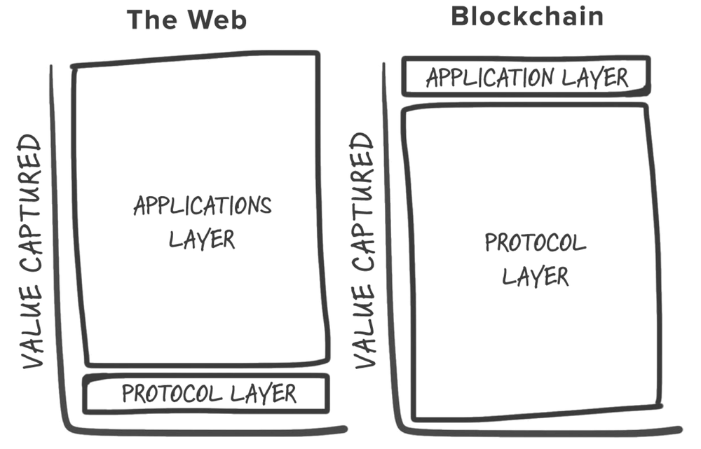 cameron-mclain-capture-analysis-web-blockhain.png