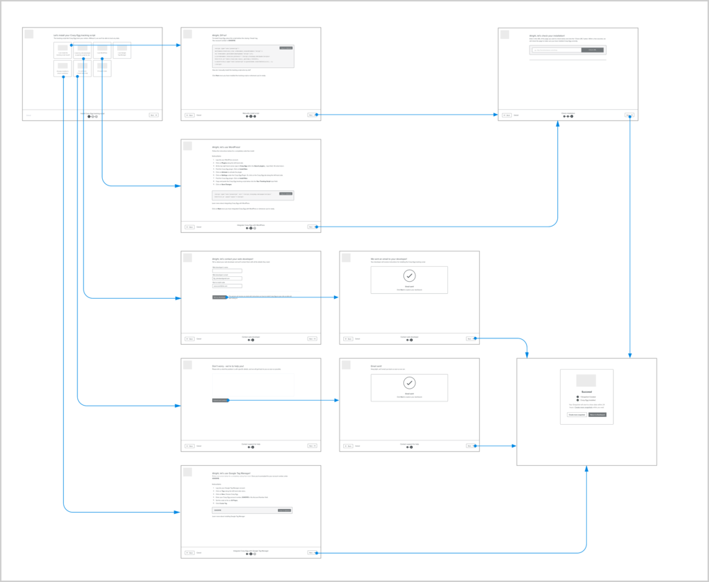 Crazy Egg Javascript Installation Flow Jessica Tiao Process Diagram Chart