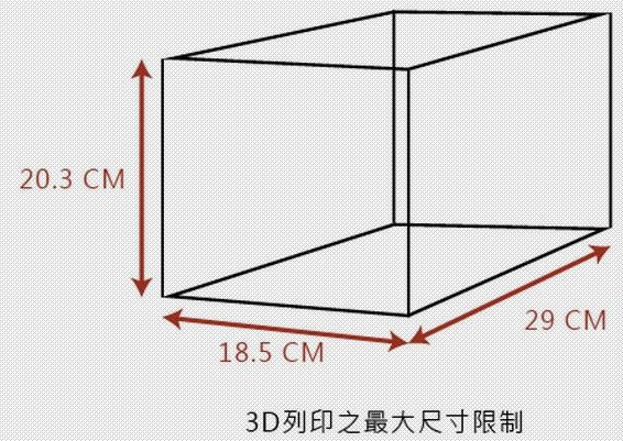 全蠟模型的3D列印機器是使用美國3D 列印機,輸出的材質為鑄造用蠟,可以提供脫蠟鑄造的製程直接使用。我們提供了兩種精細度可供客戶選擇,一種為  0.016mm  每層,適合珠寶等高精密物件,最大的輸出範圍是  L  127 x W178 x H152 mm的立方體  ;另一種為  0.033 mm  每層,適合粗胚用途的機械零件或公仔等中型物件,最大的輸出範圍是  L298 x W185x H203 m   m的立方體  。只需要客戶提供電腦3D模型,我們就能夠輸出成品。