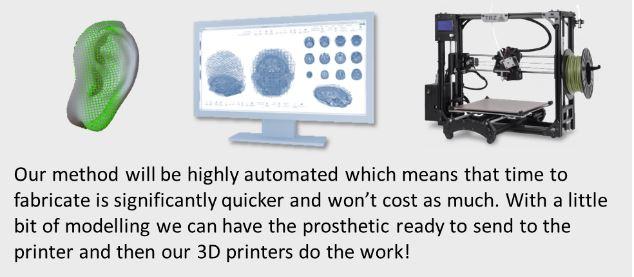 3D列印機,3D列印,KINGSSEL, 達億