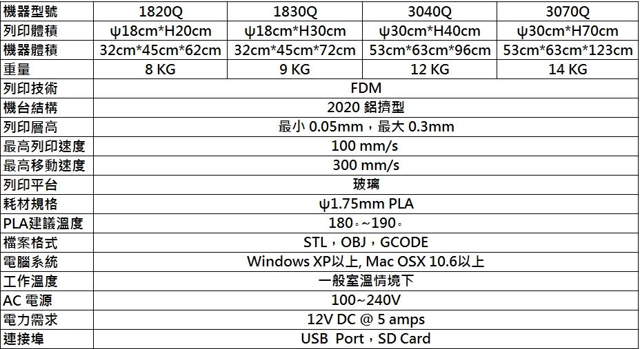 KINGSSEL3040 3D列印機 國王機 機器規格表.jpg