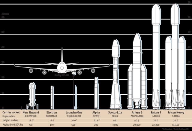 火箭圖.png