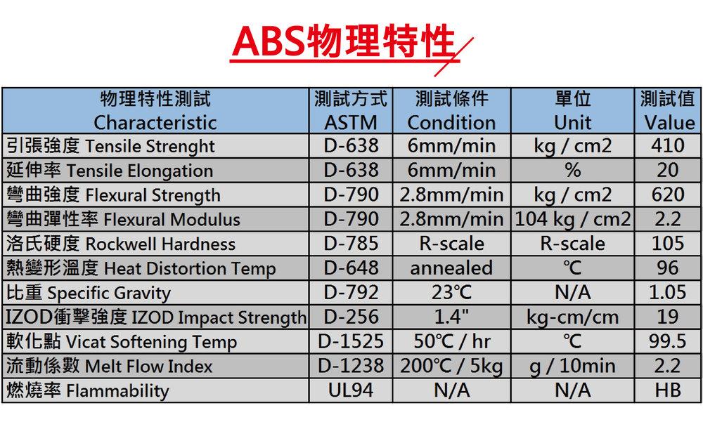 3D列印機耗材 ABS物理特性表-01.jpg