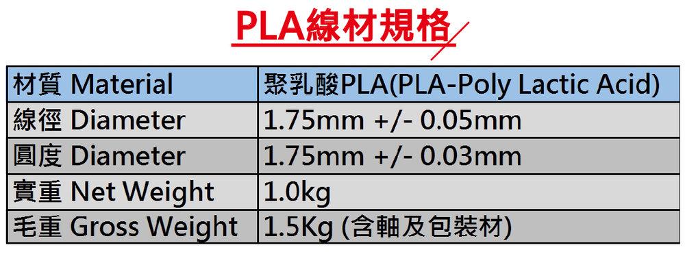 3D列印機耗材 PLA線材規格100ppi.jpg
