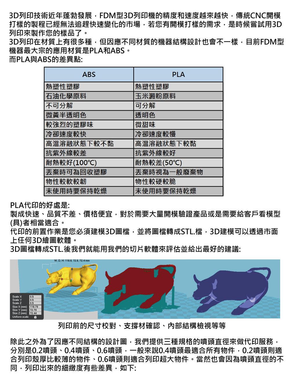 代印PLA全頁面1-01.jpg