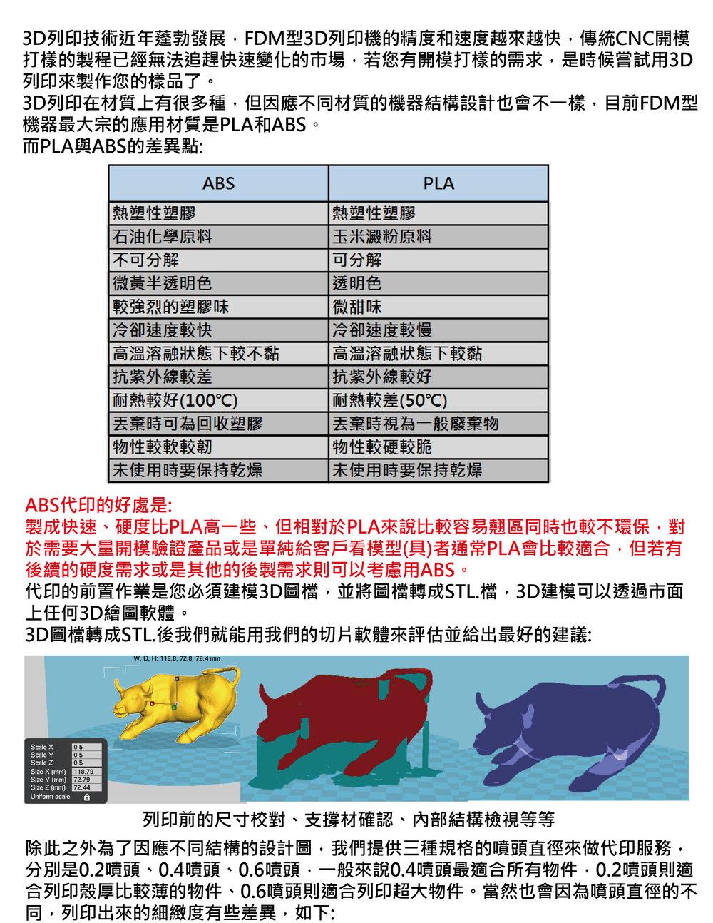 代印ABS全頁面1 (1)-01.jpg