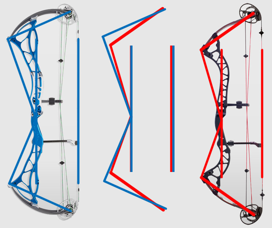 Side by Side comparison of the New Bowtech Fanatic vs the older Bowtech Specialist Target Bow