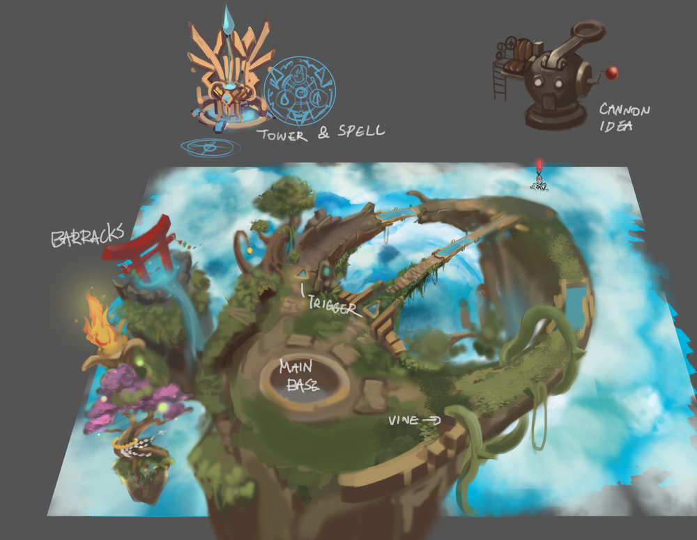 Battle field concept design for Element Rush.