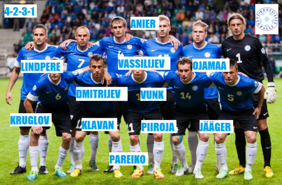 Starting XI of the historical 2-2 with the Dutch