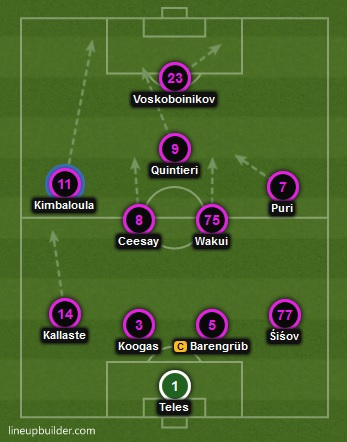 He is a pure striker - here in a typical 4-4-1-1 from 2013 season at Kalju - and can hold the line alone with the help of a trequartista. Notwithstanding the height (188cm) he is endowed with good feet - click to enlarge