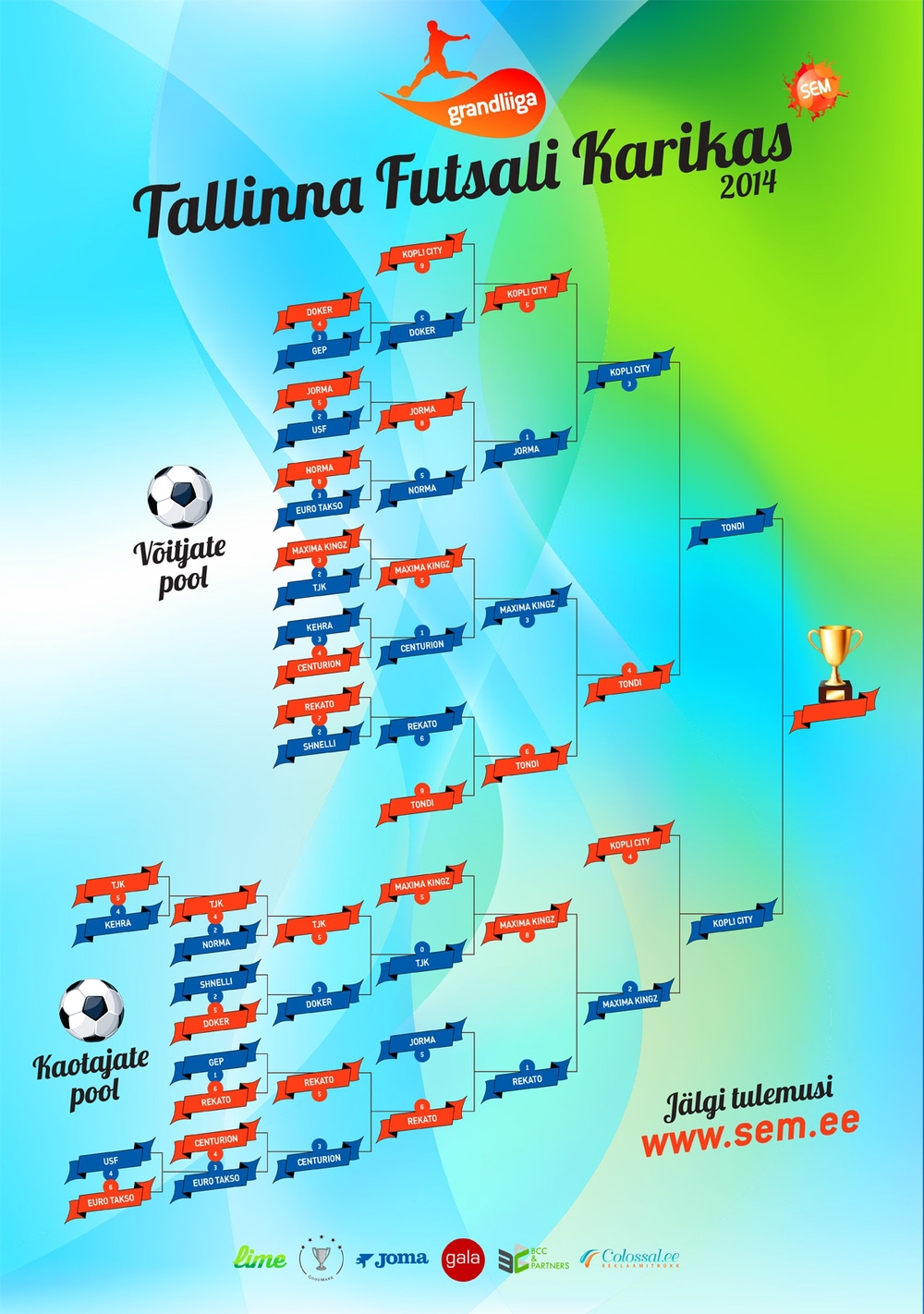 The double-elimination formula and the brackets of the Tallinn Futsal Cup - click to enlarge