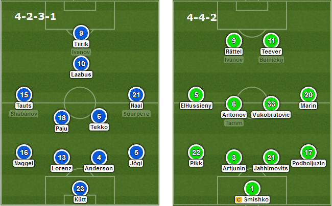 Line-ups and formations from Matchday 14