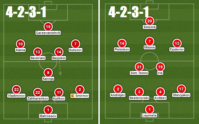 Line-ups and formations from Matchday 15