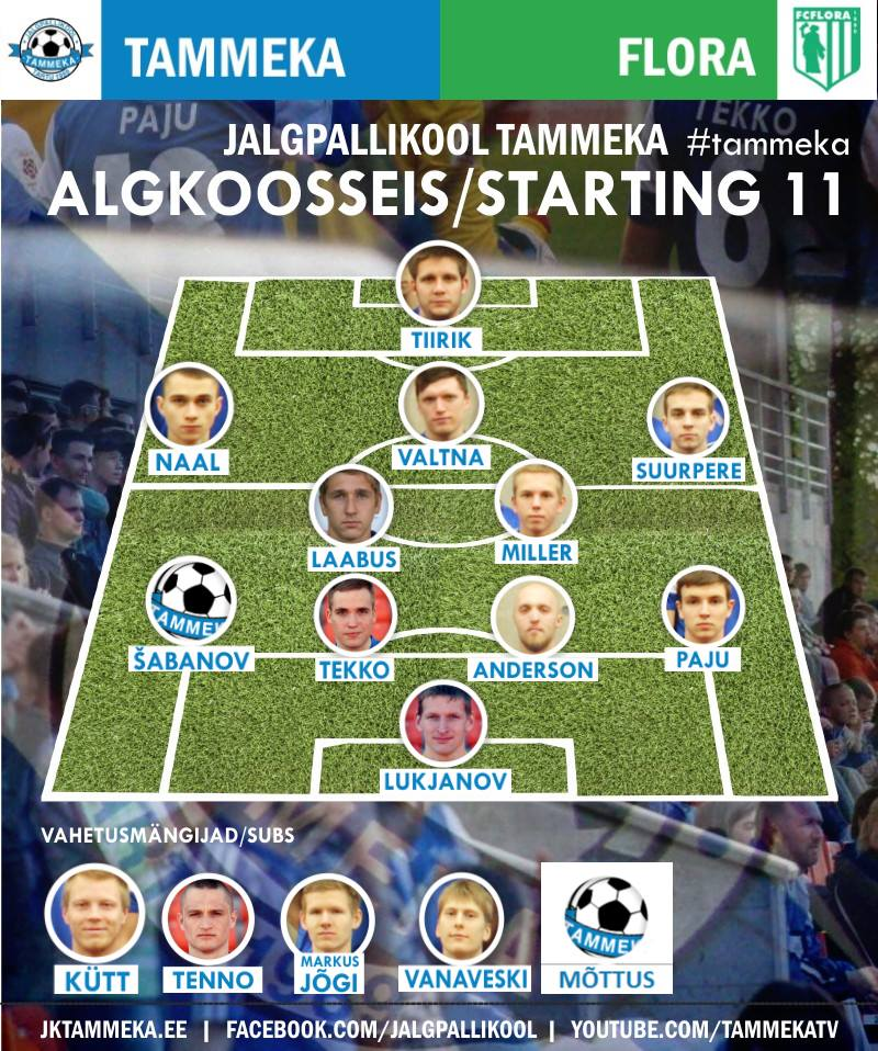 Tammeka starting XI on the club's Facebook page infographics