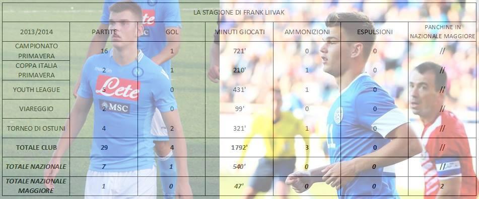 Frank Liivak's in number.jpg
