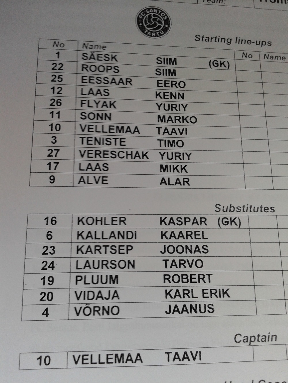 FC Santos Tartu as it appeared in the starting XI of their European home debut in Tartu