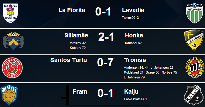The first leg result gave no hope to FC Santos Tartu
