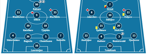 Sillamae's starting XI in their 2-1 defeat of Lokomotiv, and Narva's line-up for their 1-1 draw with Paide