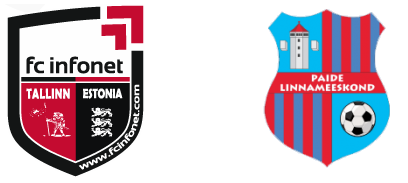 Infonet v Paide.png