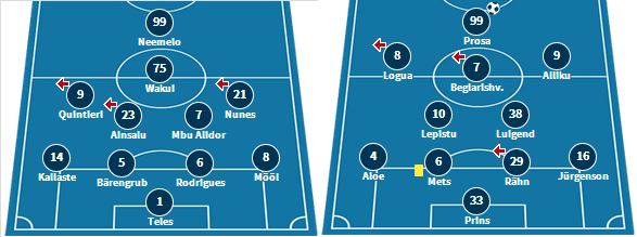 Last week's formations for both teams (transfermarkt.de)