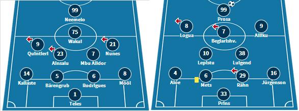 Last week's formations for both teams (transfermarkt.de)
