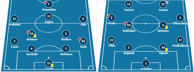 Last round's starting XI for both teams (transfermarkt.de)