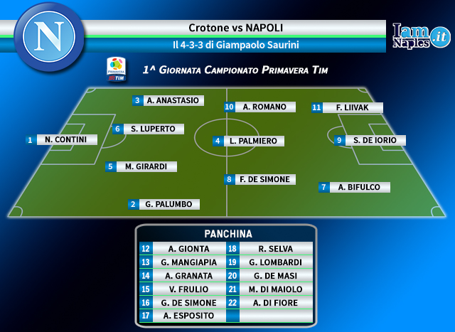 The previewed line-up with Mangiapia replacing F.De Simone - click to enlarge (IamNaples.it)