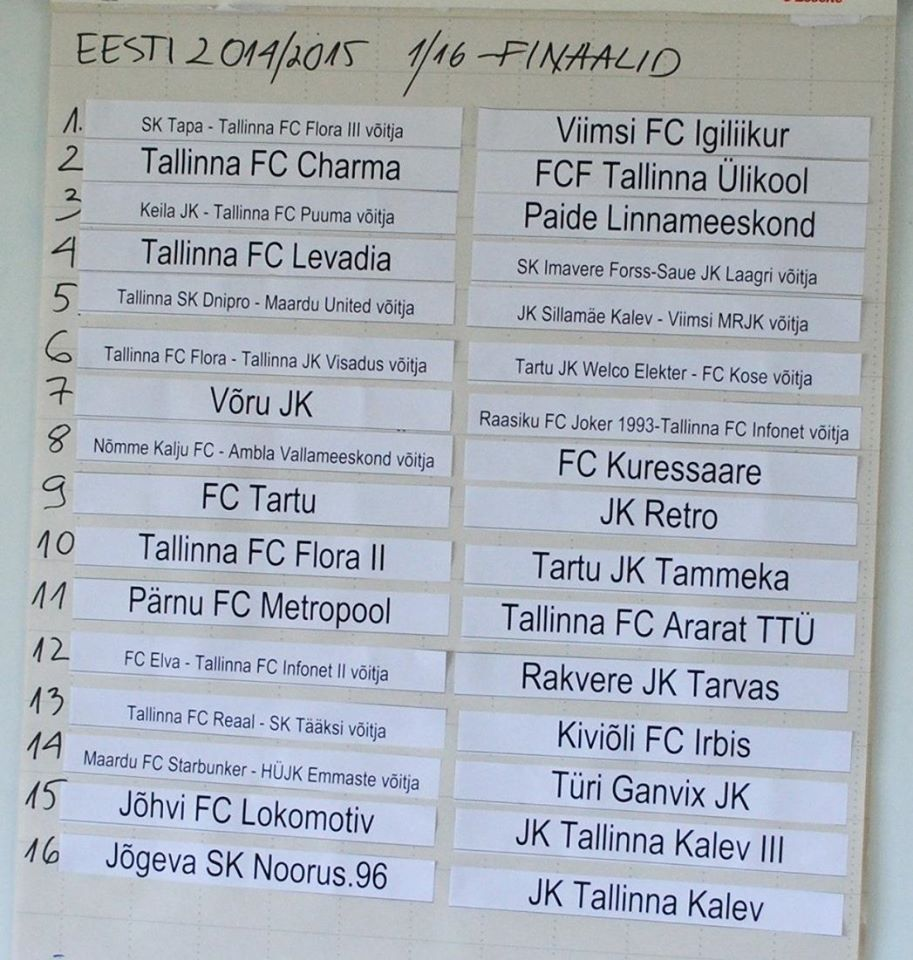 The 1/16 of finals as they appeared after the draw that took place at the Estonian FA offices (EJL Facebook)