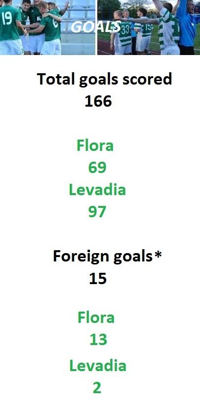 FLO-LEVgoals.jpg