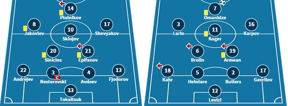 The last XI's of Paide and Kalev as seen against Narva Trans and Tammeka (www.tranfermarkt.de)