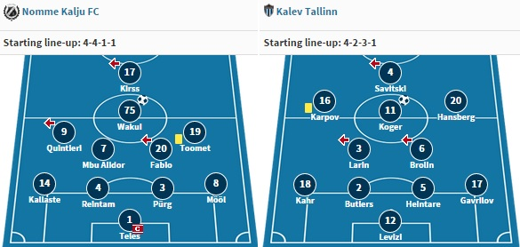 Last line-ups against Narva Trans and Paide Linnameeskong (Transfermarkt)