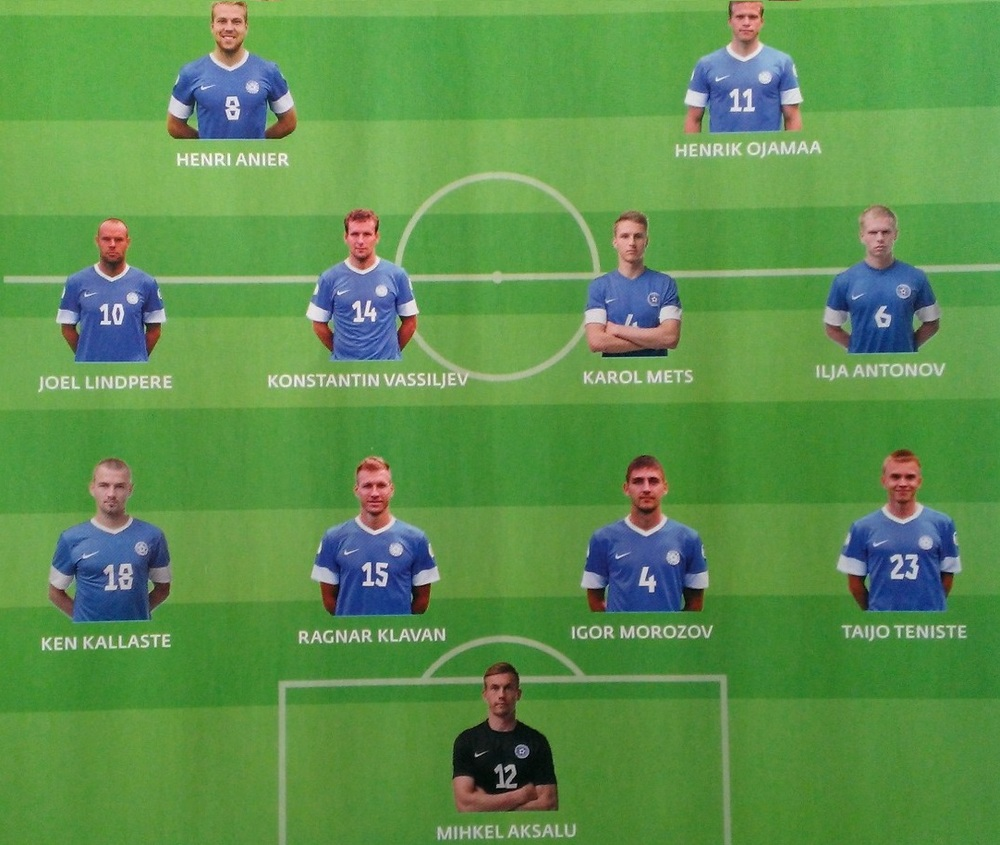 The 'Jalka' national team Best XI (click to enlarge)