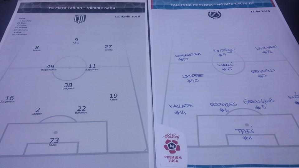 Both teams' starting XI (foto: RdS)