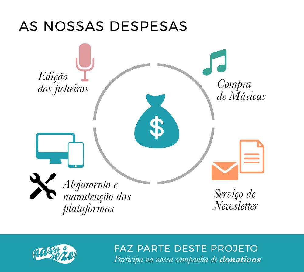campanha_donativos_2018_4.jpg