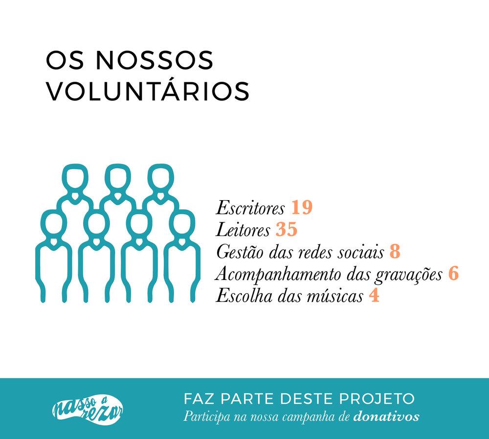 campanha_donativos_2018_5.jpg