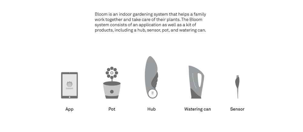 Bloom copy-42.jpg