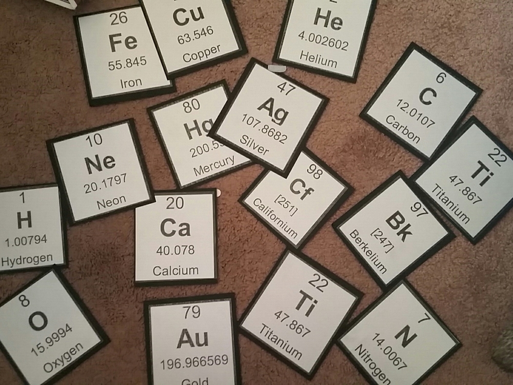 Periodic Table Names - Parties by LT
