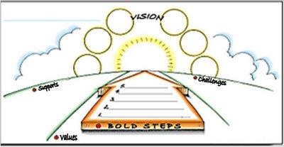 GROVE 5 Bold Steps Clear Update 1-17-2008.jpg