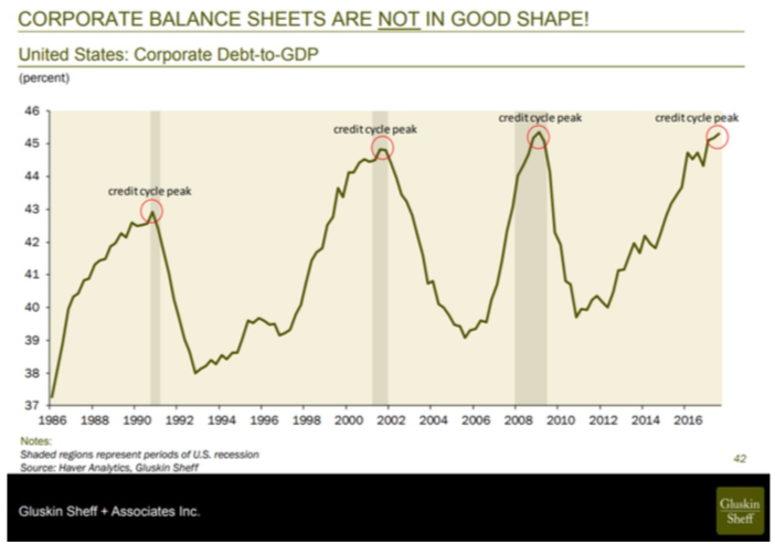corporate debt-to-GDP.png