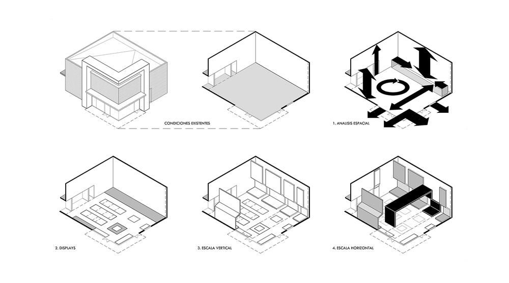 ACE Dekor diagrama.jpg