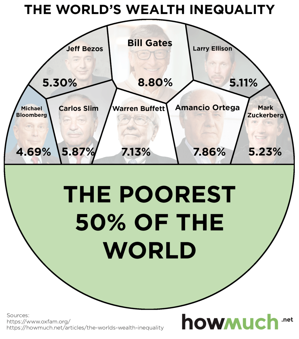 worlds-wealth-inequality-final-70e6.png