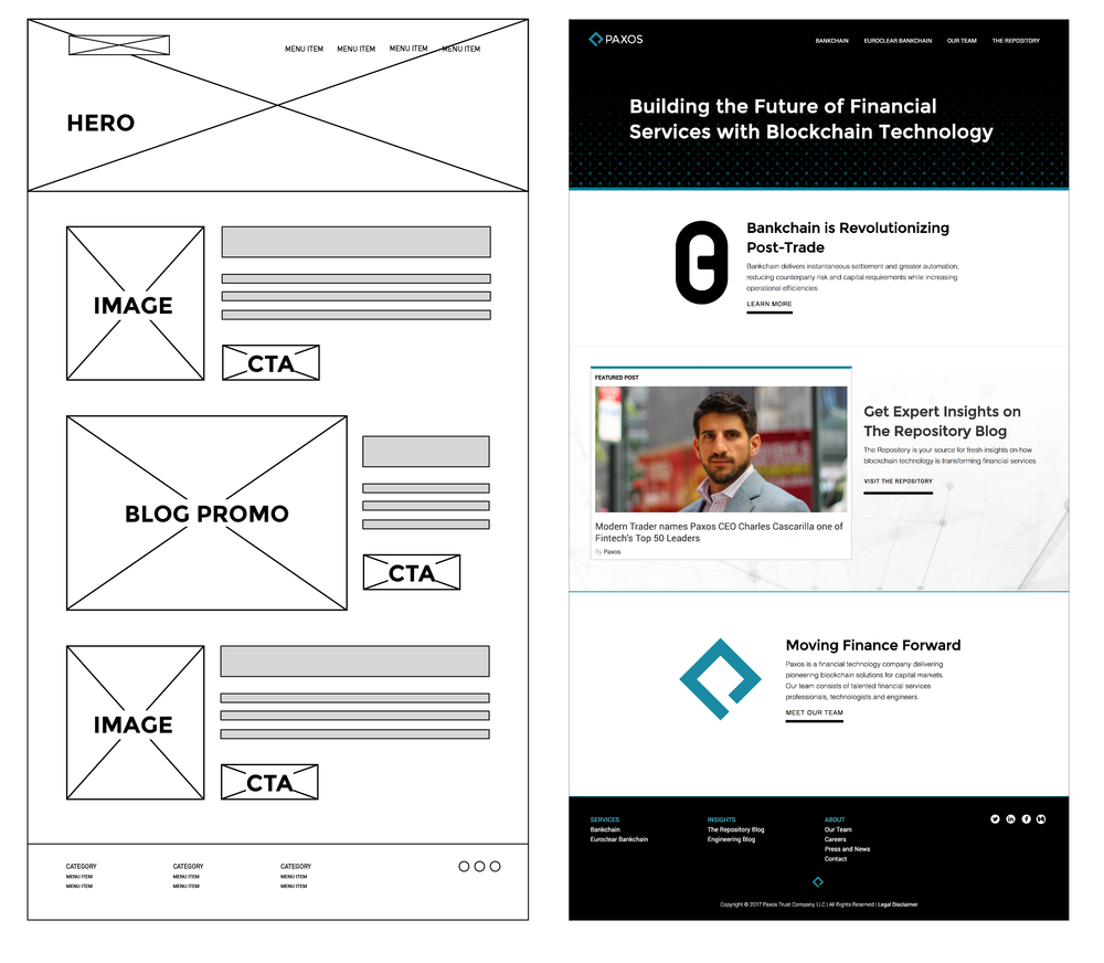 Homepage wireframe vs. final product