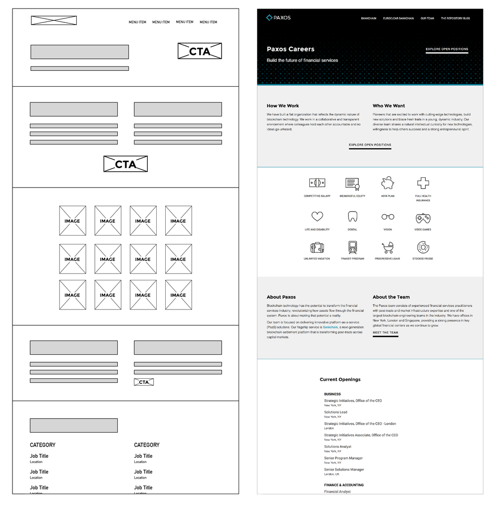 Careers page wireframes vs final product
