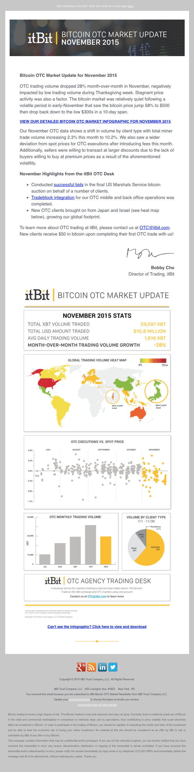 itBit-Bitcoin-OTC-Market-Update-Email.png
