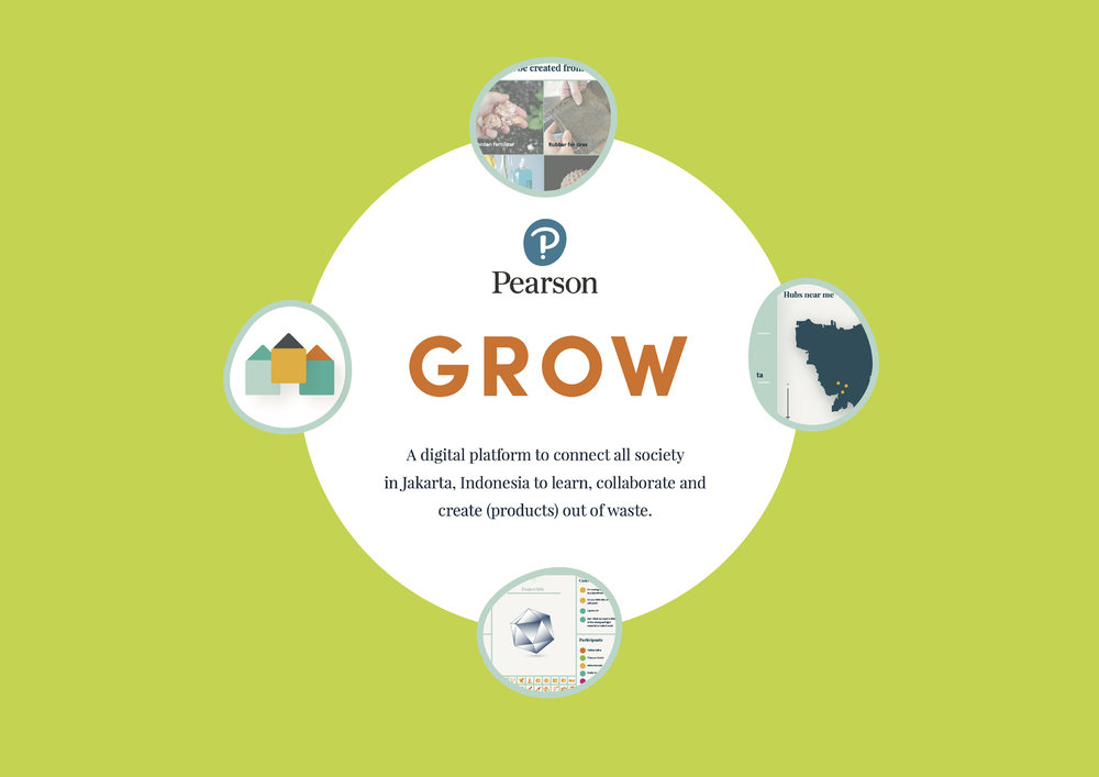 GROW   Learning through waste.