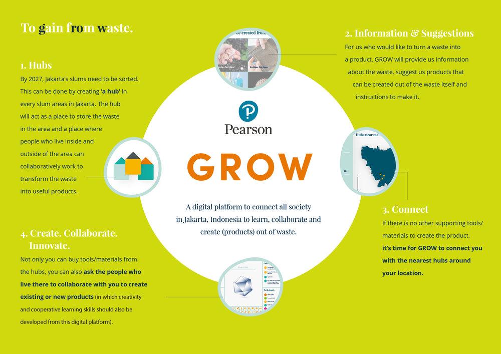 GROW-03.jpg