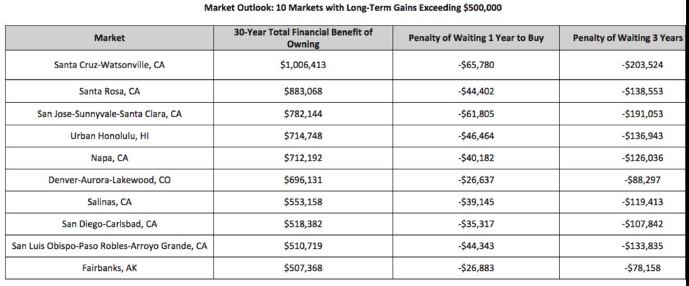 Market_Outlook.jpg