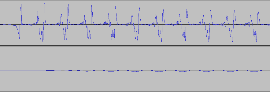 Top: original complete guitar D note. Bottom: Extracted frequencies in the range of 144-150 Hz.