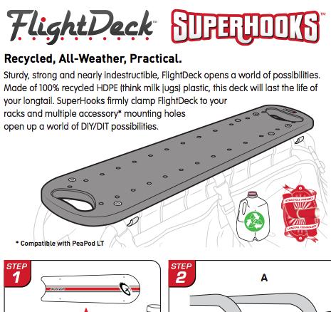 DOWNLOAD FLIGHTDECK MANUAL ( PDF )
